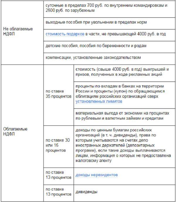 Сайт администрации города нягань реестр сноса домов