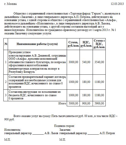 Акт на оказание бухгалтерских услуг протокол к больничному листу образец