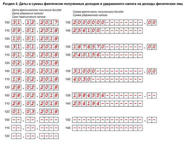 Если ндфл перечислен позже чем выдана зарплата купить трудовой договор Ленинградский проспект