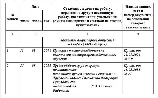 Наследование по закону примеры