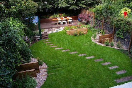 земельный налог на садовый участок