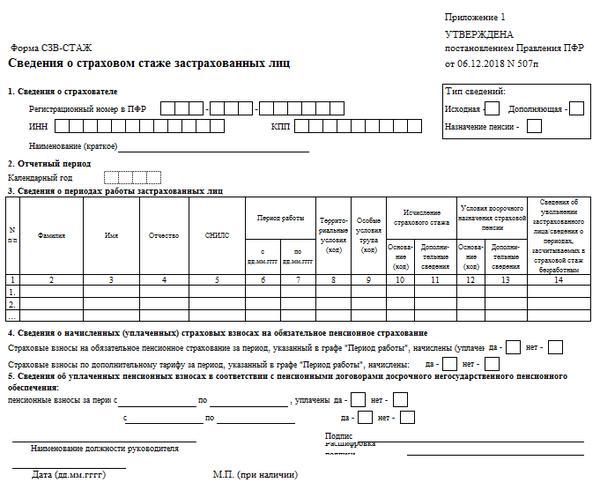 свидетельстве о регистрации страхователя для ип