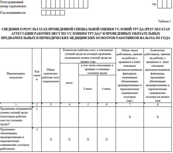 Электронная отчетность в фсс с 2019 года необходимый список документов для регистрации ооо