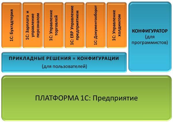 какие документы нужно прикладывать к декларации 3 ндфл
