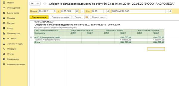 Взять кредит в росбанке наличными без справок и поручителей в москве