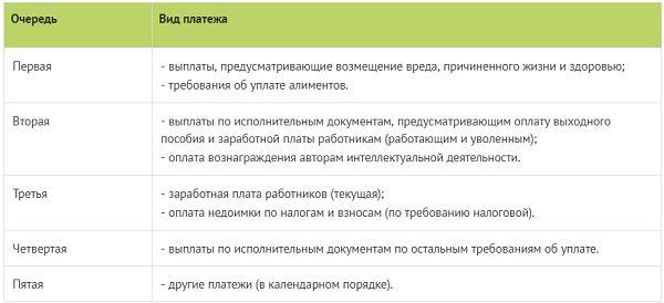 Бланк копия выписка лицевого счета выдается организацией осуществляющей эксплуатацию