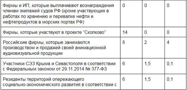 Стоимость оценки недвижимости в челябинске
