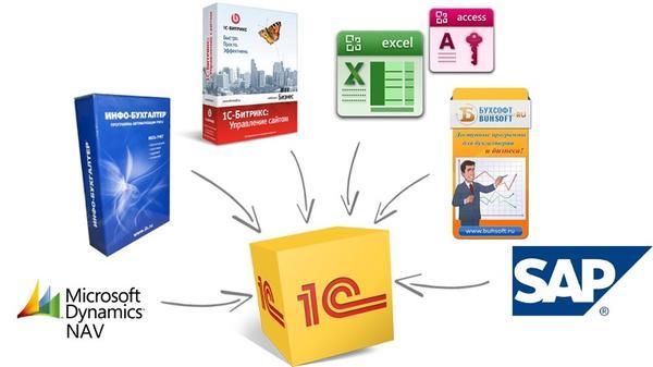 формат электронного документа отчетности