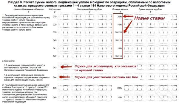 Надо ли переводить часы в 2019 году в России на летнее и зимнее время
