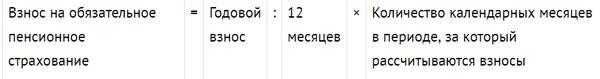 Изображение - Коды бюджетной классификации для уплаты страховых взносов на ип в пфр и ффомс af6081c428cda612f7a040a24719e15e
