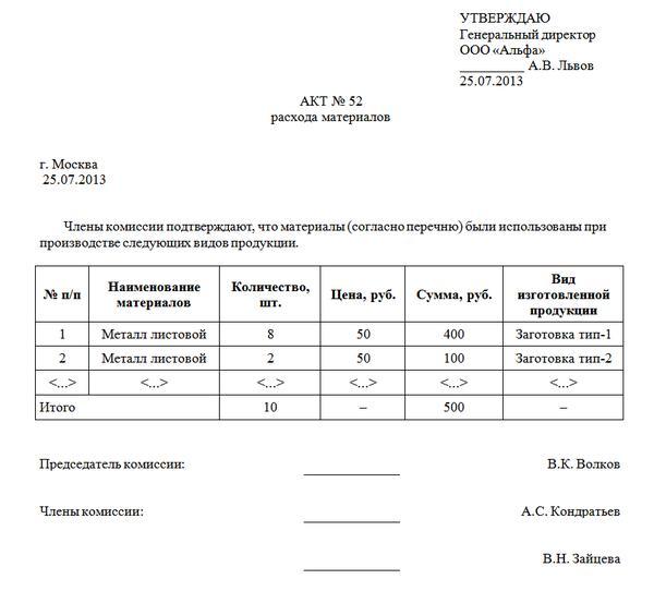 Как можно вернуть мобильный телефон который прошел гарантийное обслуживание беларуси